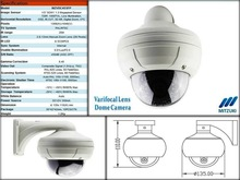 Varifocal Lens Dome Camera