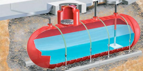 steel underground storage tanks Manufacturer in United Arab