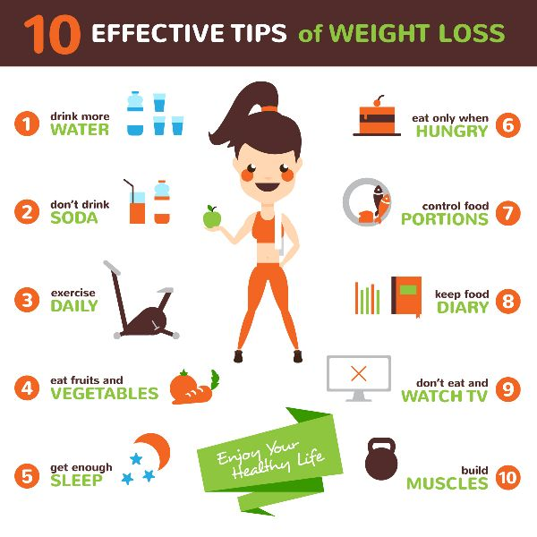 Weight Loss Programs at best price in Ahmedabad from NIRVANA ARTS STUDIO |  ID:5368381