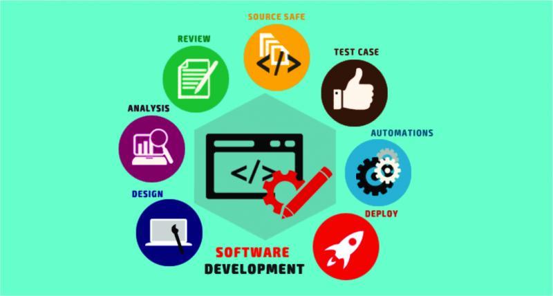 Market Research Software Development