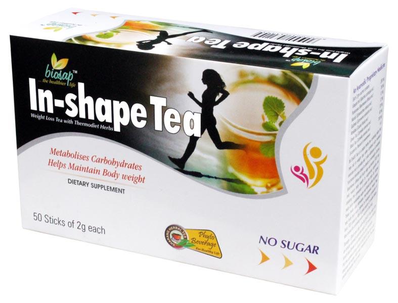 Weight Loss Herbs Tea