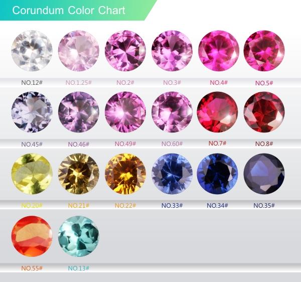 corundum manufacturer manufacturer from china id