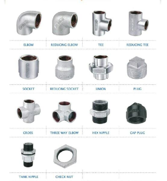 Zoloto Gi Fittings Manufacturer In Uttar Pradesh India By Mp