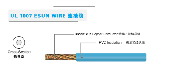 Ul1007 Wire   Ul1007 Wire Pvc 16 32awg 300v 80c Degrees Rohs Manufacturer In
