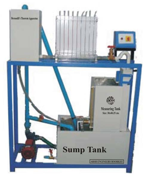 bernoullis theorem lab report Tecquipment's bernoulli's theorem is typical of meters used throughout industry however, it has many more pressure tappings, connecting to water manometers, which allow full study of the pressure distribution along the convergent-divergent passage.