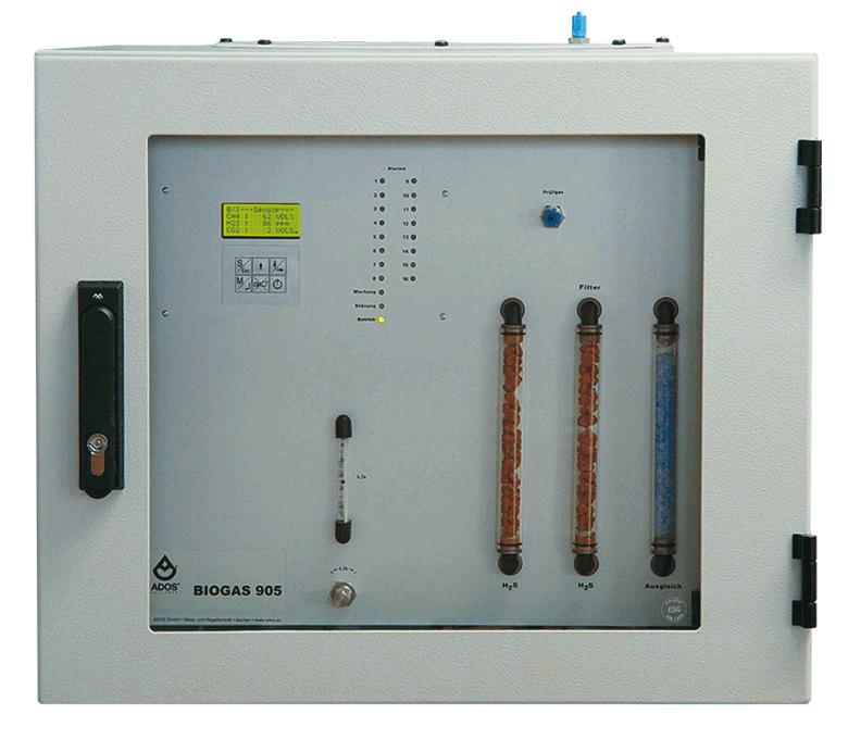 MultiChannel Gas Analyser