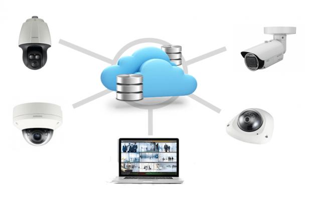 Cloud Video Surveillance Systems