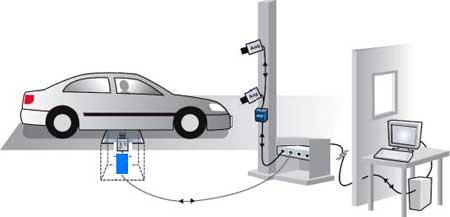 license plate recognition system wholesale suppliers in rajkot gujarat id 1728174. Black Bedroom Furniture Sets. Home Design Ideas