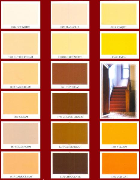 Chemical Properties Of Enamel Paint