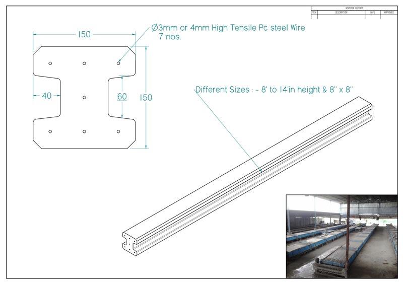 Buy Llp Plant For Prestressed Precast Concrete Compound