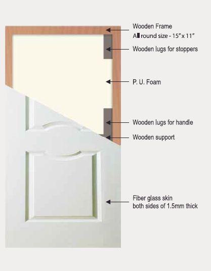 F R P Door Door Inspiration For Your Home