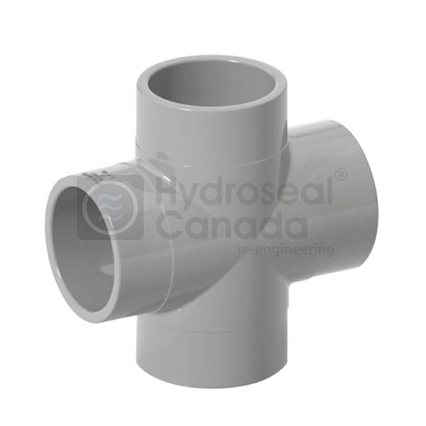 Cpvc fittings manufacturer in new castle united states by