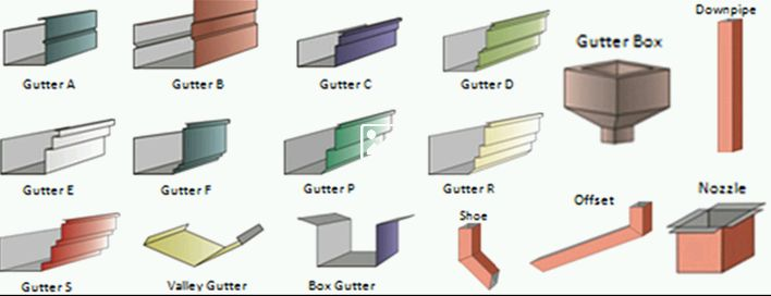 Lovely Roofing Accessories