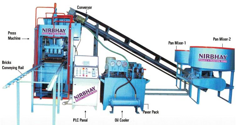 Fully Automatic with Vibro Fly Ash Bricks and Blocks Making Machine (NH-1003)
