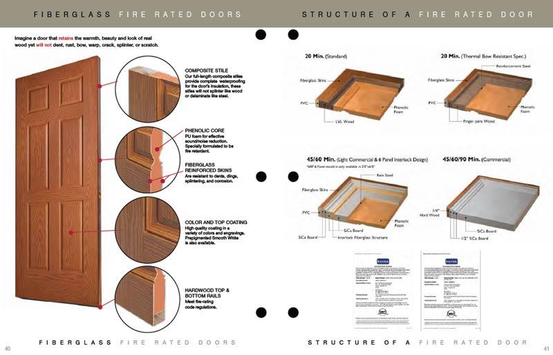 Smc Doors Manufacturer In Taiwan By Livingtek Id 760117