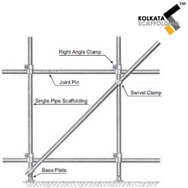 scaffolding pipes manufacturer manufacturer from kolkata india id 992527. Black Bedroom Furniture Sets. Home Design Ideas