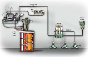 Centralised Lubrication System