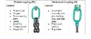 Alloy Chain Slings