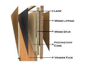 Lead Line Wooden Doors