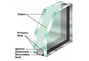Insulated Double Glass Unit