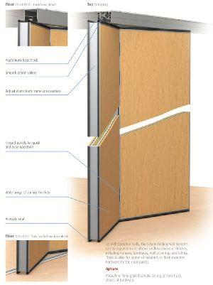 folding wall