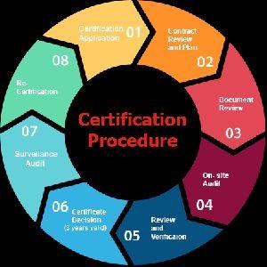 ISO Certification Service provider in Pune, Mumbai