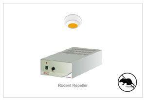 Rodent Repeller And Water Leak Detection System
