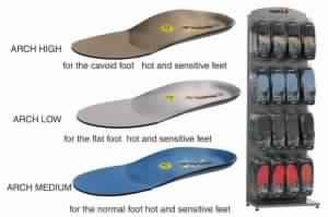 Anti-static safety Insole