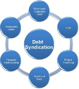 Debt Syndication Services