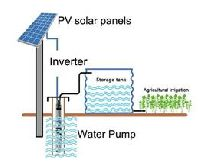 Solar Powered Submersible Dc Water Well Pump