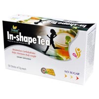 Weight Loss Herbs Tea