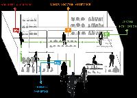 Proximity Marketing Solutions Using Beacon Technology