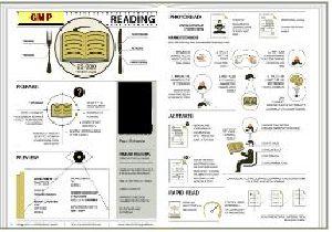 Genius Mind Power (GMP) Reading