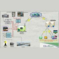 Wireless Diesel Generator Monitoring System