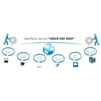 Website Portal Development Service