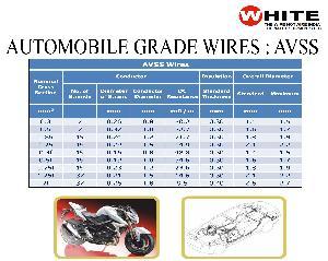 Automobile Grade Wires