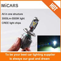 Cree Led Motorcycle Headlight