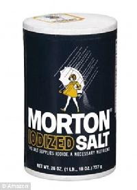 Iodine Salt