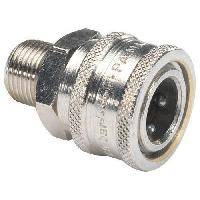 Quick Release Pipe Couplings