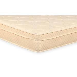Memory Foam Mattress Manufacturers Suppliers Exporters In India