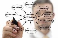 Static Business Website Designing Service