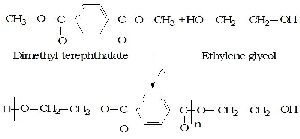 Unsaturated Polyesters Resin 02