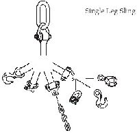 Web Sling Systems