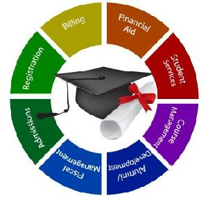 College ERP Software Development Services