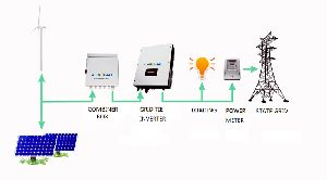 Solar On Grid Inverters 5 Kw