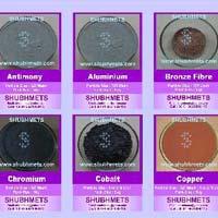 Non Ferrous Metal Powders