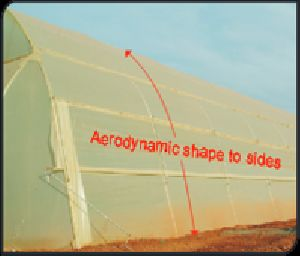 Aerodynamic Shape Along Periphery