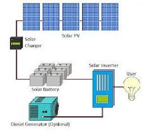 Off Grid Solar Pv System