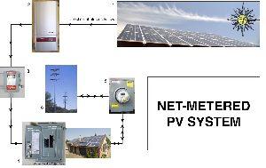Solar Net Metering System