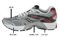 Shoes Upper Part